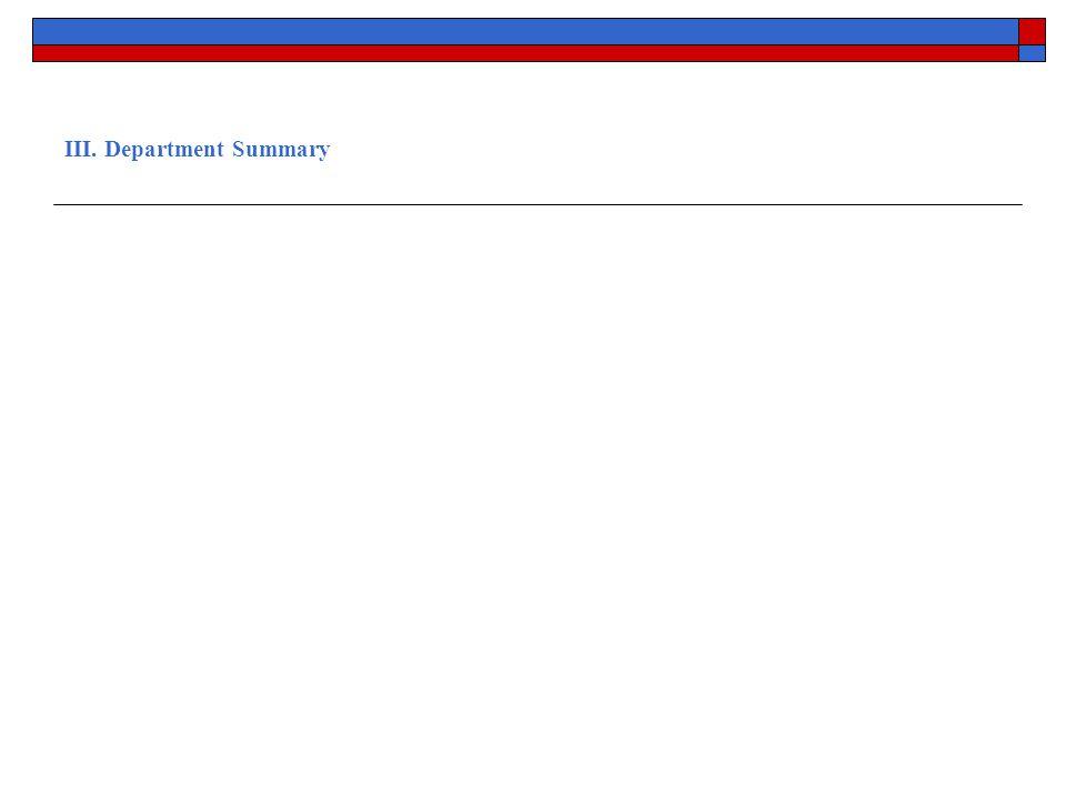 III. Department Summary