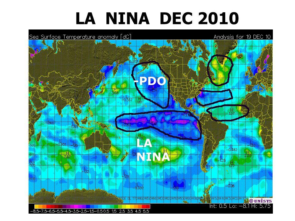 LA NINA DEC 2010
