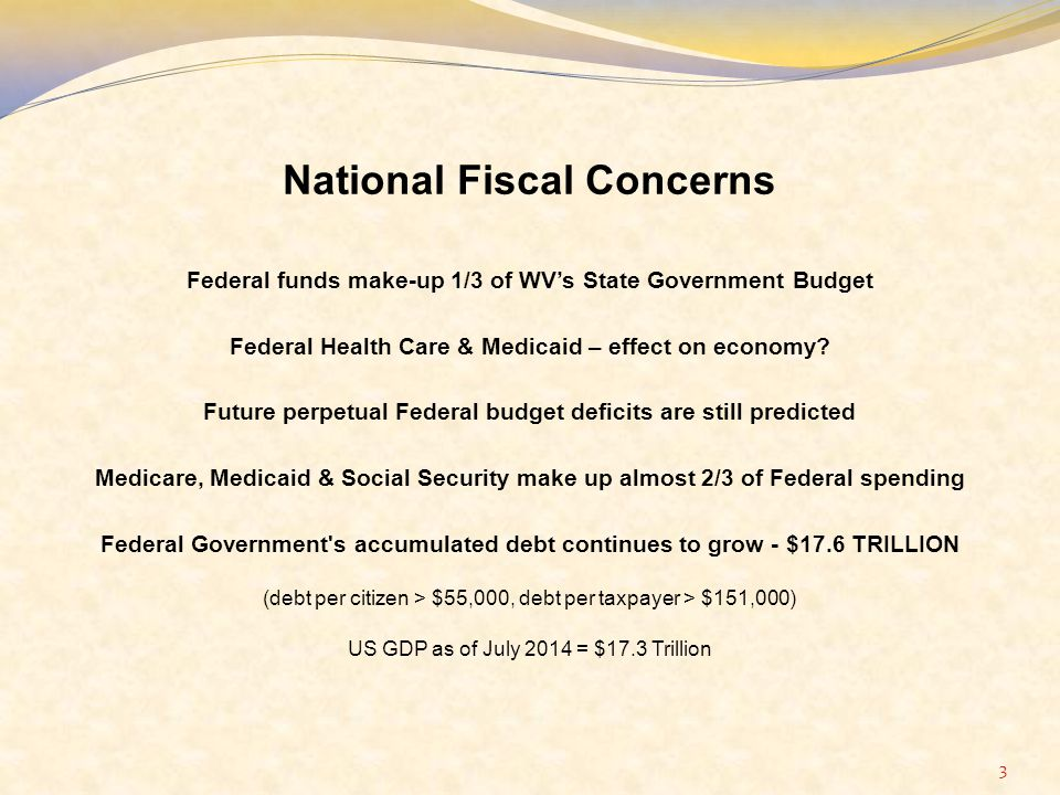 3 National Fiscal Concerns Federal funds make-up 1/3 of WV's State Government Budget Federal Health Care & Medicaid – effect on economy.
