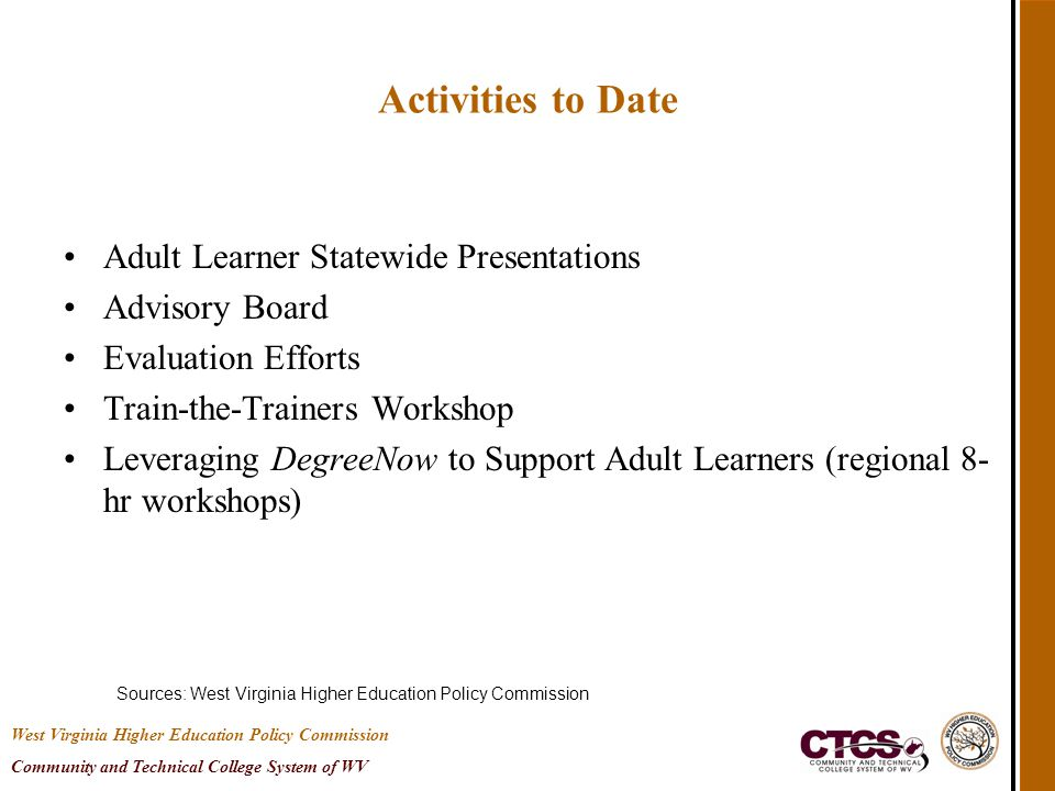 Activities to Date Adult Learner Statewide Presentations Advisory Board Evaluation Efforts Train-the-Trainers Workshop Leveraging DegreeNow to Support Adult Learners (regional 8- hr workshops) Sources: West Virginia Higher Education Policy Commission West Virginia Higher Education Policy Commission Community and Technical College System of WV