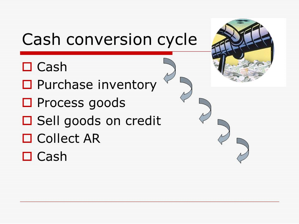 Conversion calculated  Inventory Conversion: Inventory/Sales per day (say 72 days)  Receivables Conversion: (also DSO) Receivables/Sales per day (say 24 days)  Payables Conversion: Payables/Purchases per day (note at COGS) (say 30 days)  Conversion cycle=72+24-30=66 days  Shorter conversion cycles create value!