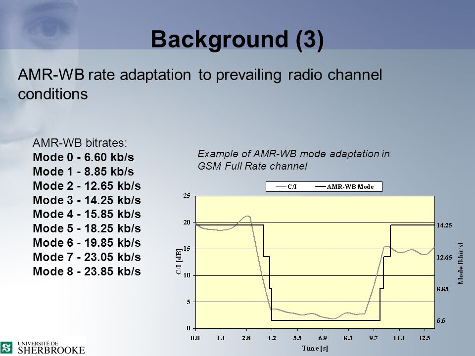 Background (3) AMR-WB rate adaptation to prevailing radio channel conditions AMR-WB bitrates: Mode 0 - 6.60 kb/s Mode 1 - 8.85 kb/s Mode 2 - 12.65 kb/s Mode 3 - 14.25 kb/s Mode 4 - 15.85 kb/s Mode 5 - 18.25 kb/s Mode 6 - 19.85 kb/s Mode 7 - 23.05 kb/s Mode 8 - 23.85 kb/s