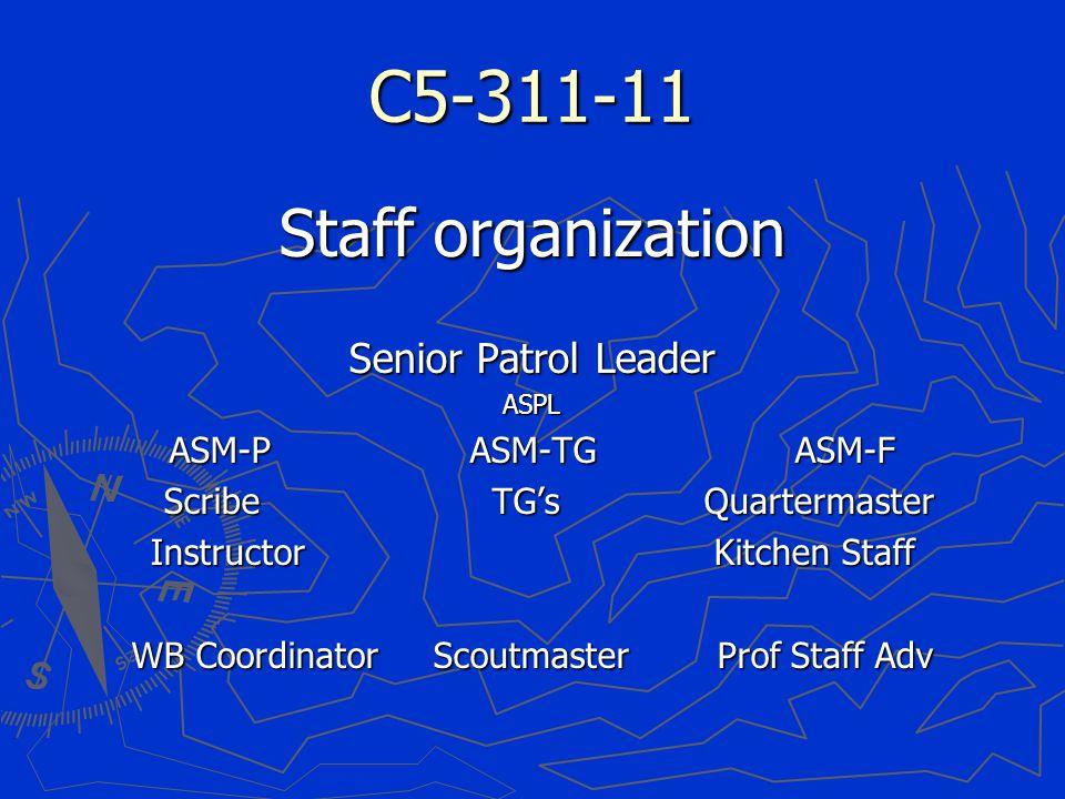 C5-311-11 Staff organization Senior Patrol Leader ASPL ASM-P ASM-TG ASM-F Scribe TG's Quartermaster Scribe TG's Quartermaster Instructor Kitchen Staff WB Coordinator Scoutmaster Prof Staff Adv