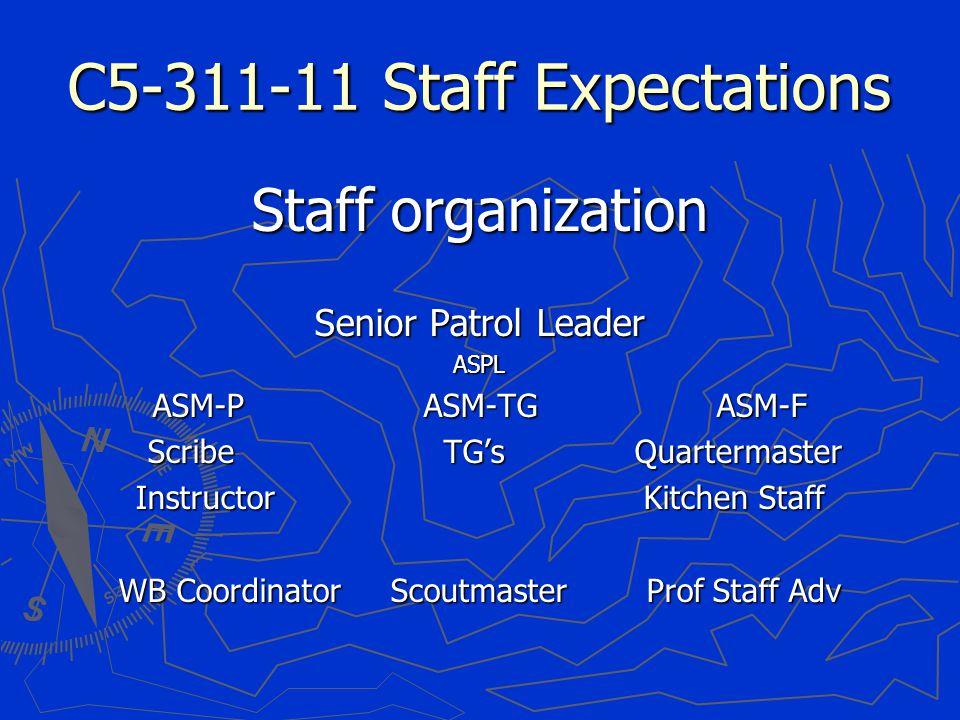 C5-311-11 Staff Expectations Staff organization Senior Patrol Leader ASPL ASM-P ASM-TG ASM-F Scribe TG's Quartermaster Scribe TG's Quartermaster Instructor Kitchen Staff WB Coordinator Scoutmaster Prof Staff Adv