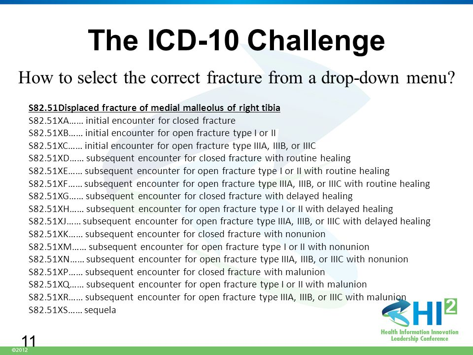 The ICD-10 Challenge S82.51Displaced fracture of medial malleolus of right tibia S82.51XA…… initial encounter for closed fracture S82.51XB…… initial encounter for open fracture type I or II S82.51XC…… initial encounter for open fracture type IIIA, IIIB, or IIIC S82.51XD…… subsequent encounter for closed fracture with routine healing S82.51XE…… subsequent encounter for open fracture type I or II with routine healing S82.51XF…… subsequent encounter for open fracture type IIIA, IIIB, or IIIC with routine healing S82.51XG…… subsequent encounter for closed fracture with delayed healing S82.51XH…… subsequent encounter for open fracture type I or II with delayed healing S82.51XJ…… subsequent encounter for open fracture type IIIA, IIIB, or IIIC with delayed healing S82.51XK…… subsequent encounter for closed fracture with nonunion S82.51XM…… subsequent encounter for open fracture type I or II with nonunion S82.51XN…… subsequent encounter for open fracture type IIIA, IIIB, or IIIC with nonunion S82.51XP…… subsequent encounter for closed fracture with malunion S82.51XQ…… subsequent encounter for open fracture type I or II with malunion S82.51XR…… subsequent encounter for open fracture type IIIA, IIIB, or IIIC with malunion S82.51XS…… sequela How to select the correct fracture from a drop-down menu.