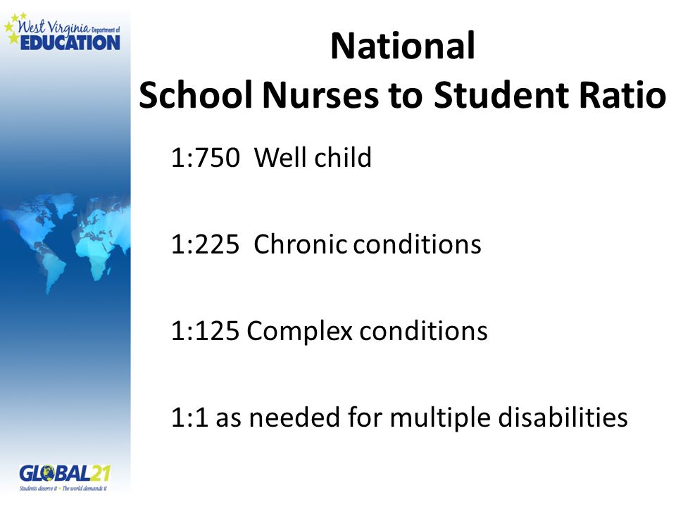 National School Nurses to Student Ratio 1:750 Well child 1:225 Chronic conditions 1:125 Complex conditions 1:1 as needed for multiple disabilities