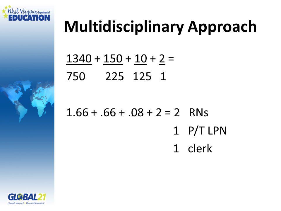 Multidisciplinary Approach 1340 + 150 + 10 + 2 = 750 225 125 1 1.66 +.66 +.08 + 2 = 2 RNs 1 P/T LPN 1 clerk