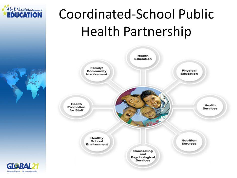 Coordinated-School Public Health Partnership