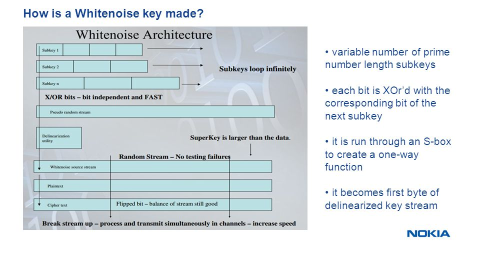 How is a Whitenoise key made.