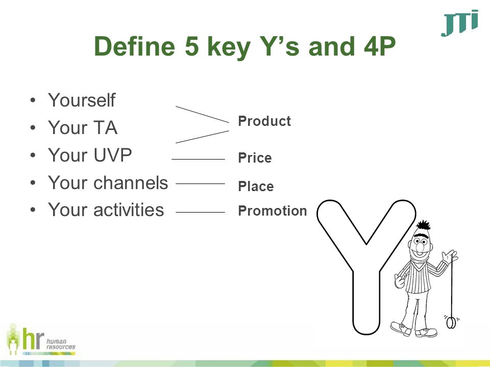 Define 5 key Y's and 4P Yourself Your TA Your UVP Your channels Your activities Product Price Place Promotion