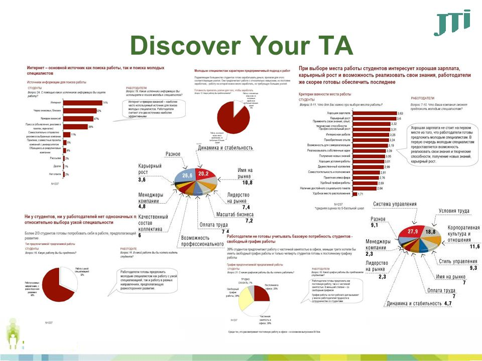 Discover Your TA