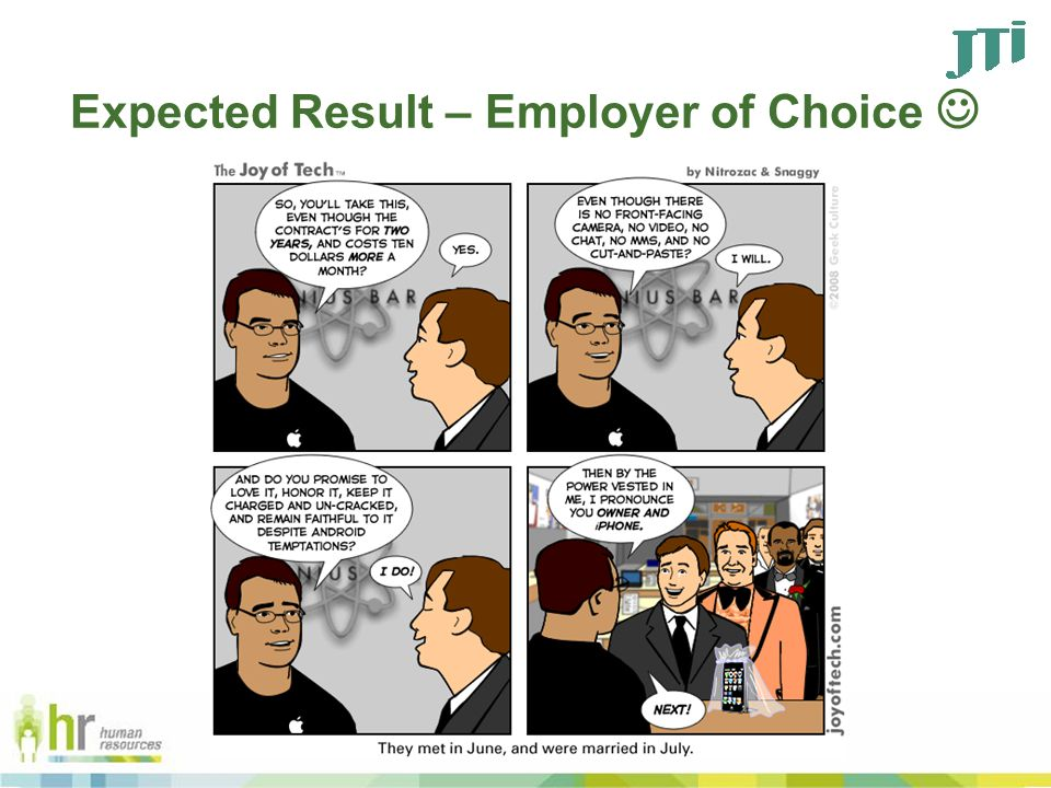 Expected Result – Employer of Choice