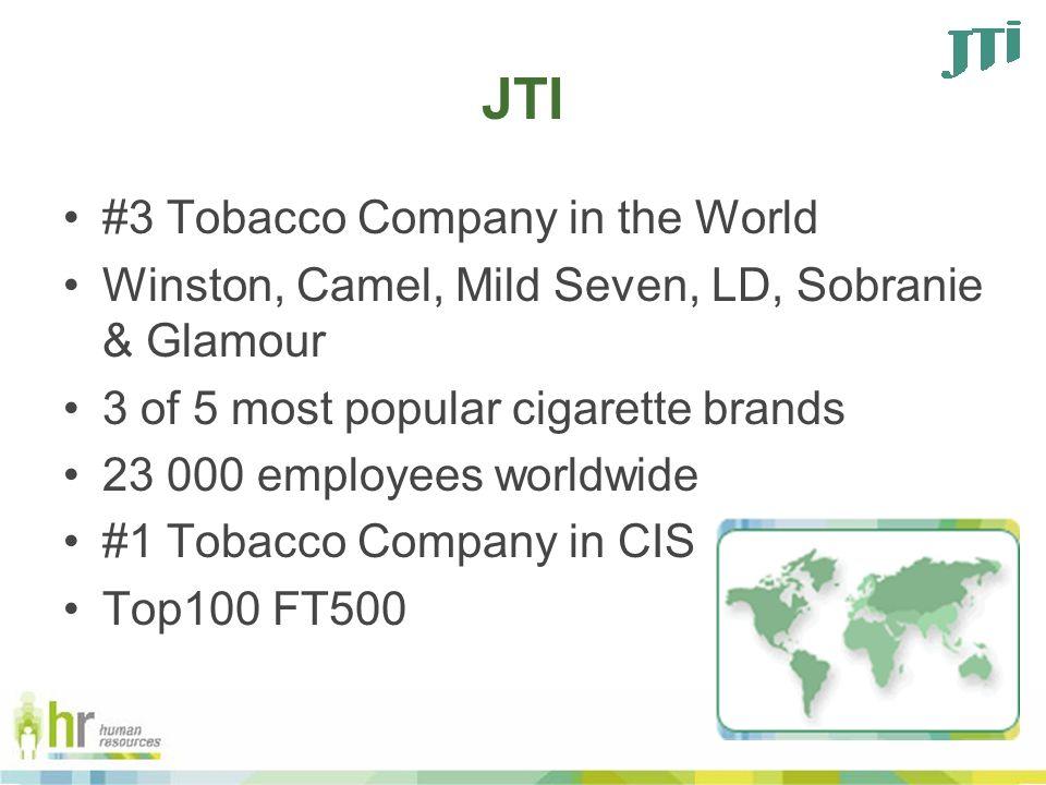 JTI Ukraine Since 1993 1600 Employees 2 Factories 600/450 HQ/Sales Force 9 regional Offices #2 in Ukraine Winston #1