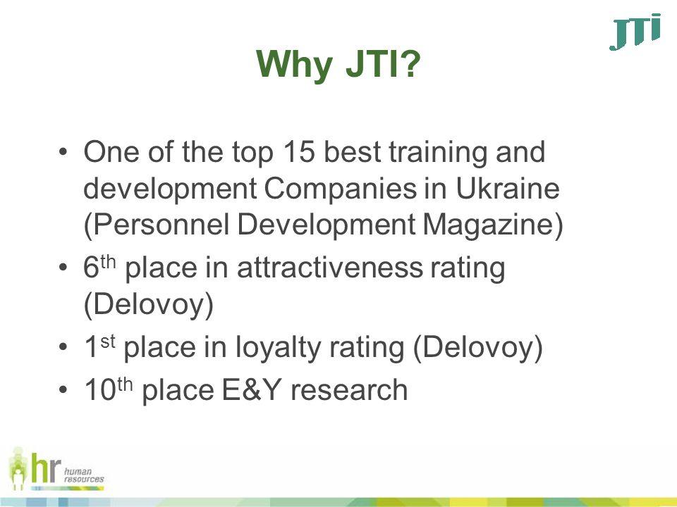 Why JTI.