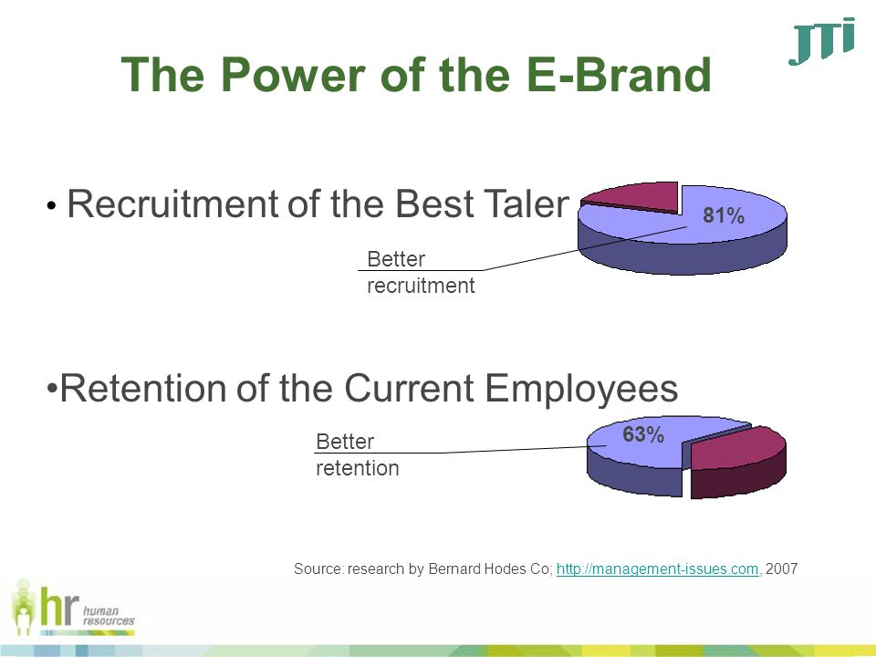 Recruitment Marketing Let's create our own definition