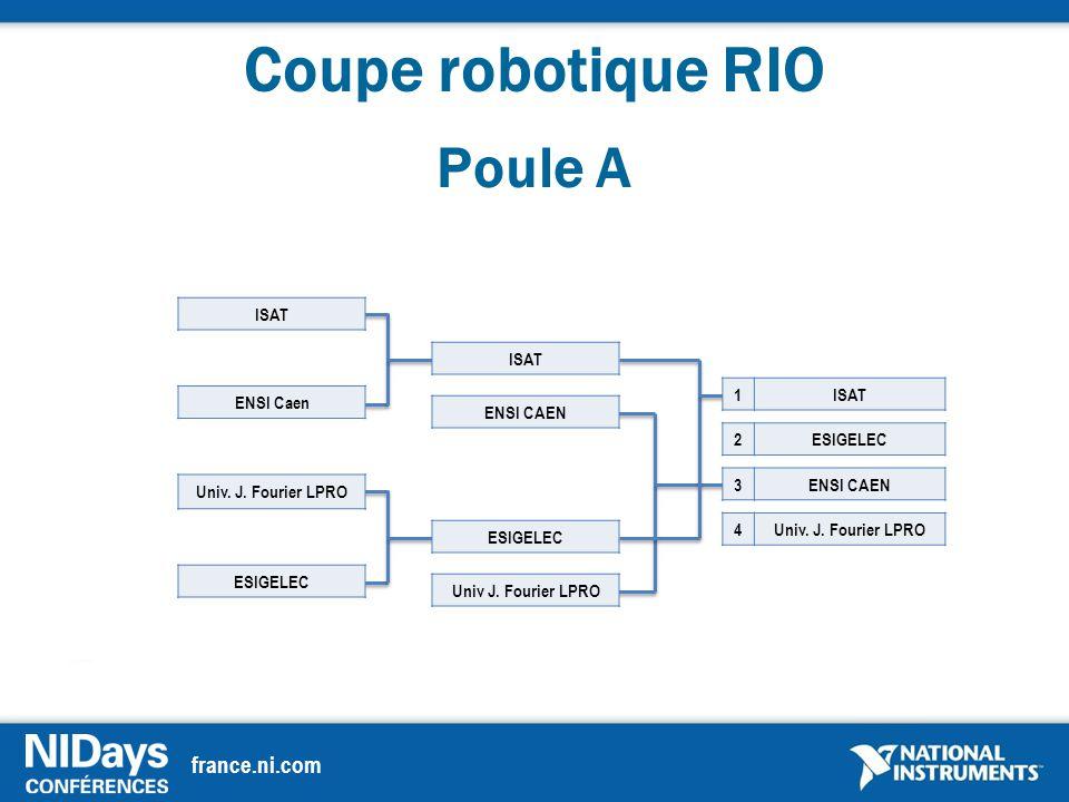 france.ni.com Coupe robotique RIO Poule A Univ. J.