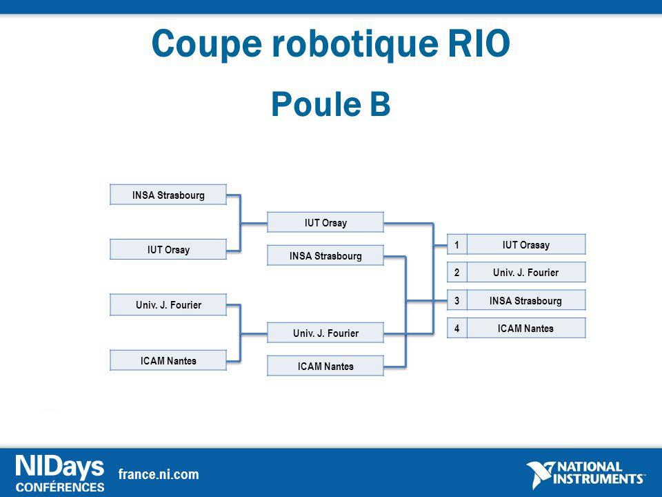 france.ni.com Coupe robotique RIO Poule B Univ. J.