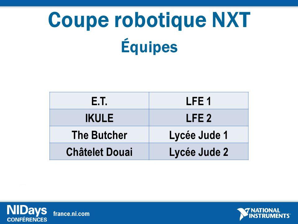 france.ni.com Coupe robotique NXT Équipes E.T.LFE 1 IKULELFE 2 The ButcherLycée Jude 1 Châtelet DouaiLycée Jude 2