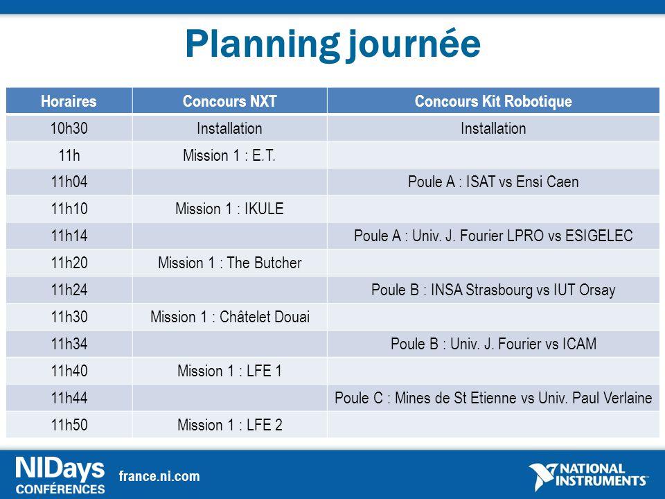 france.ni.com Planning journée HorairesConcours NXTConcours Kit Robotique 10h30Installation 11hMission 1 : E.T.