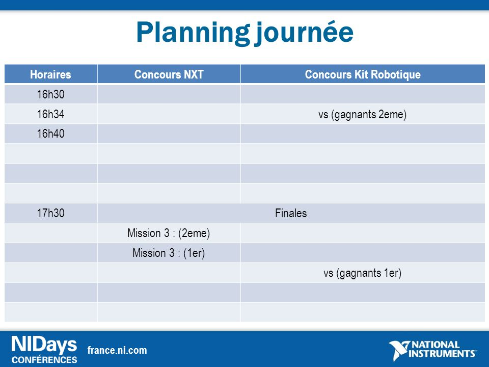 france.ni.com Planning journée HorairesConcours NXTConcours Kit Robotique 16h30 16h34vs (gagnants 2eme) 16h40 17h30Finales Mission 3 : (2eme) Mission 3 : (1er) vs (gagnants 1er)