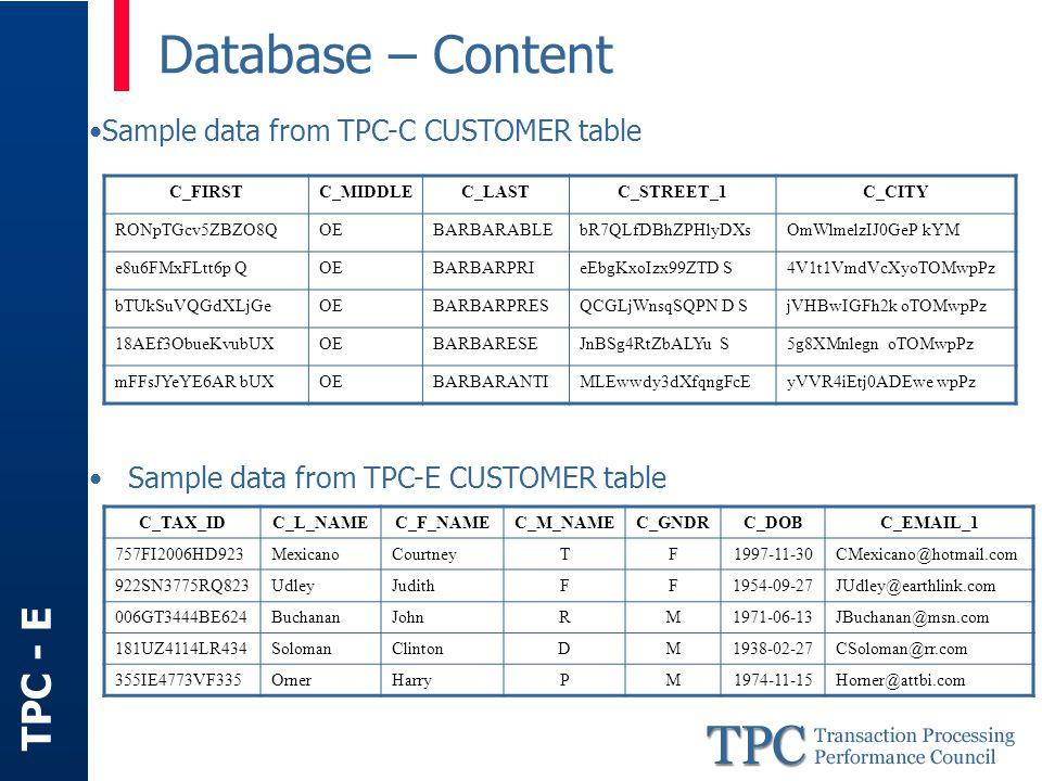 TPC - E Database – Content C_FIRSTC_MIDDLEC_LASTC_STREET_1C_CITY RONpTGcv5ZBZO8QOEBARBARABLEbR7QLfDBhZPHlyDXsOmWlmelzIJ0GeP kYM e8u6FMxFLtt6p QOEBARBARPRIeEbgKxoIzx99ZTD S4V1t1VmdVcXyoTOMwpPz bTUkSuVQGdXLjGeOEBARBARPRESQCGLjWnsqSQPN D SjVHBwIGFh2k oTOMwpPz 18AEf3ObueKvubUXOEBARBARESEJnBSg4RtZbALYu S5g8XMnlegn oTOMwpPz mFFsJYeYE6AR bUXOEBARBARANTIMLEwwdy3dXfqngFcEyVVR4iEtj0ADEwe wpPz C_TAX_IDC_L_NAMEC_F_NAMEC_M_NAMEC_GNDRC_DOBC_EMAIL_1 757FI2006HD923MexicanoCourtneyTF1997-11-30CMexicano@hotmail.com 922SN3775RQ823UdleyJudithFF1954-09-27JUdley@earthlink.com 006GT3444BE624BuchananJohnRM1971-06-13JBuchanan@msn.com 181UZ4114LR434SolomanClintonDM1938-02-27CSoloman@rr.com 355IE4773VF335OrnerHarryPM1974-11-15Horner@attbi.com Sample data from TPC-E CUSTOMER table Sample data from TPC-C CUSTOMER table