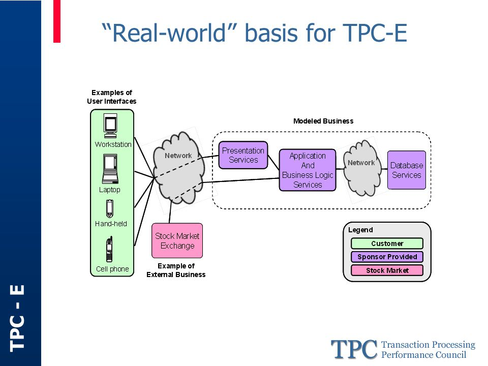 TPC - E Real-world basis for TPC-E