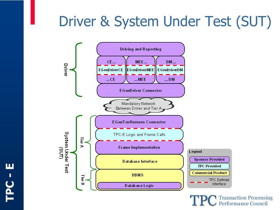 TPC - E Driver & System Under Test (SUT)