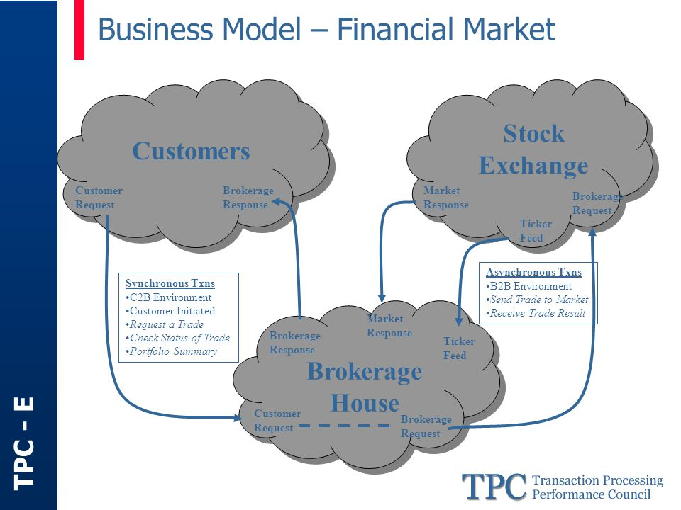 TPC - E Transactions – Runtime Flow