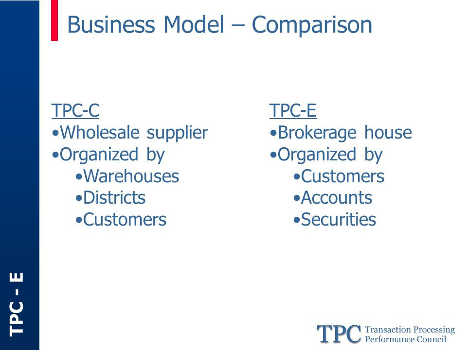 TPC - E Abstraction of Real-world Points to remember –Data generator code provide by TPC –PDG requested User Interface not be present –Goal: Database-centric workload