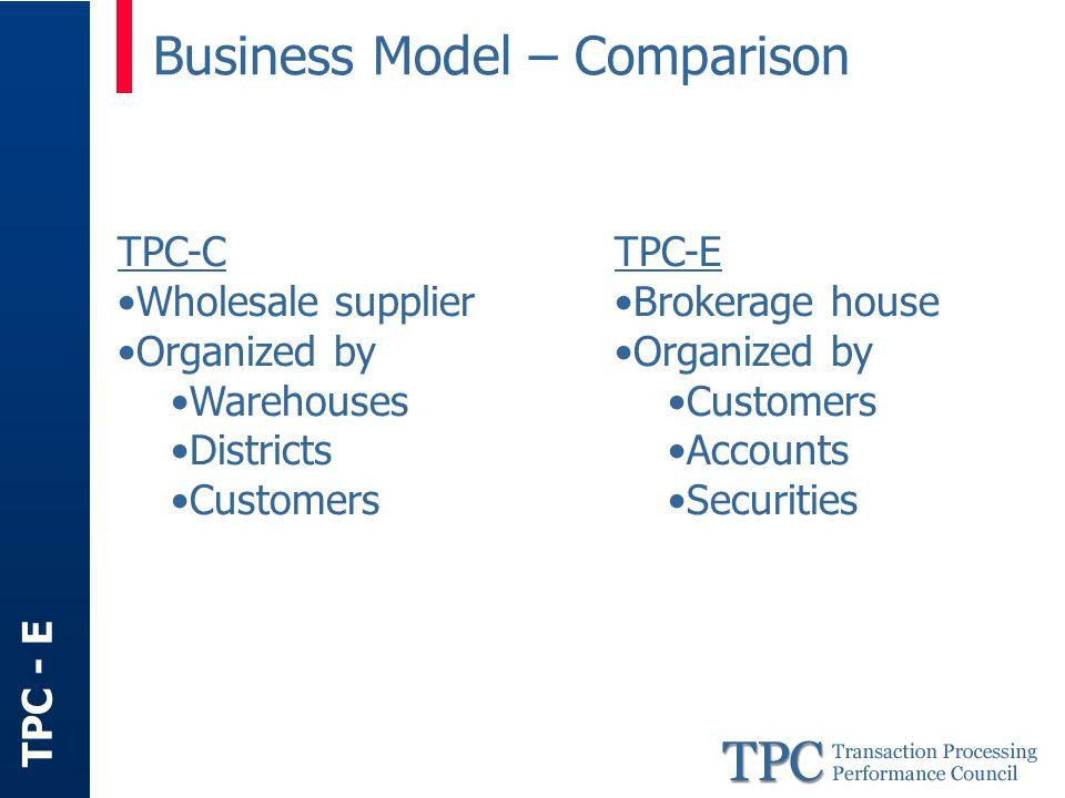 TPC - E Database Tables