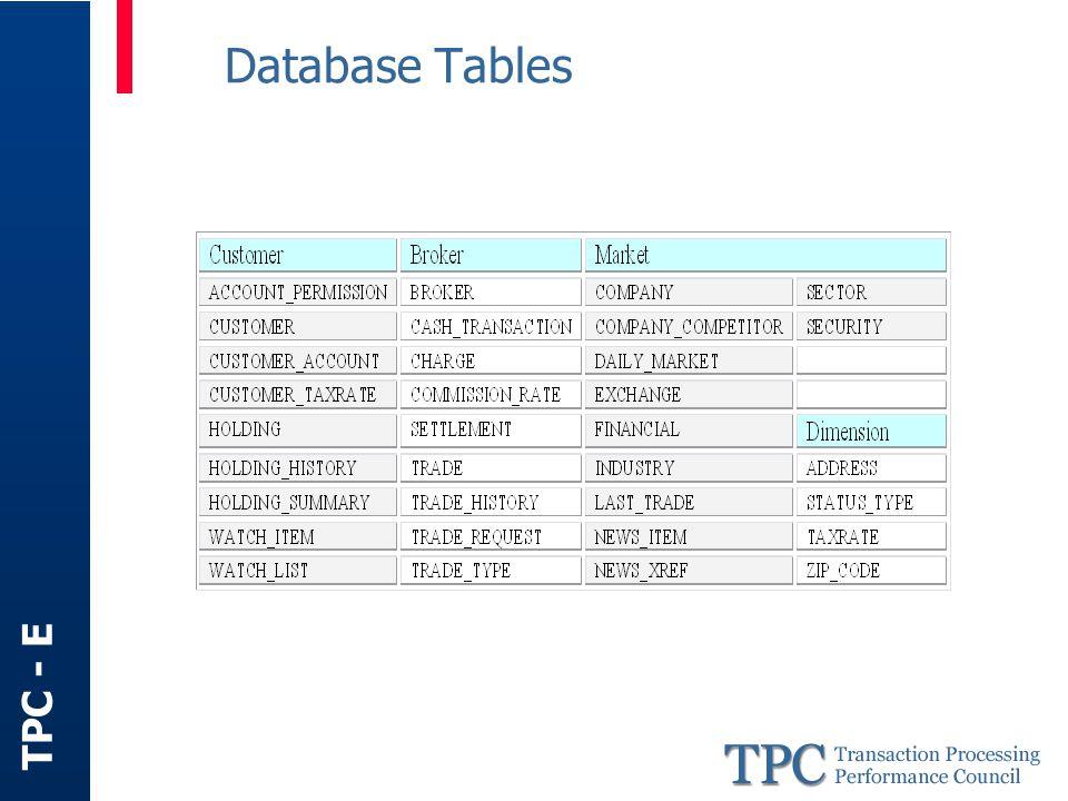 TPC - E Functional Components of TPC-E