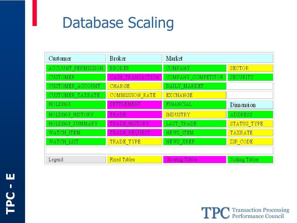 TPC - E Database Scaling