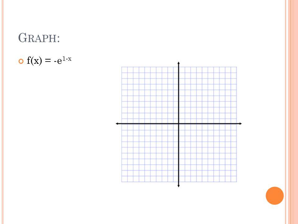 G RAPH : f(x) = -e 1-x