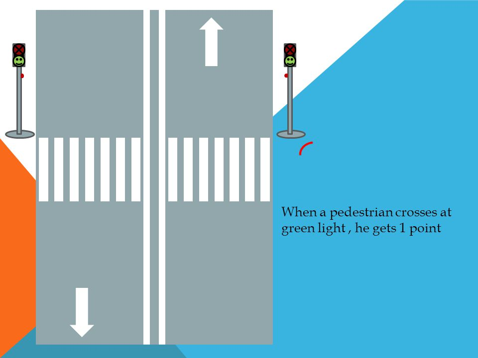 When a pedestrian crosses at green light, he gets 1 point However, if he crosses at red light he loses 4 points The points are accumulating on his account on the web-site