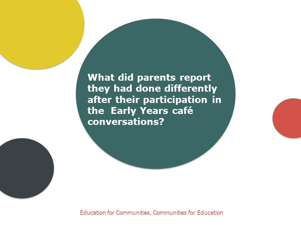 Education for Communities, Communities for Education What did parents report they had done differently after their participation in the Early Years ca