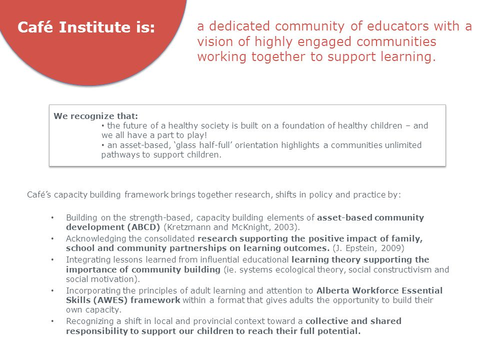 Education for Communities, Communities for Education What are next steps for sharing the Parent Café: the Early Years resources and learnings?