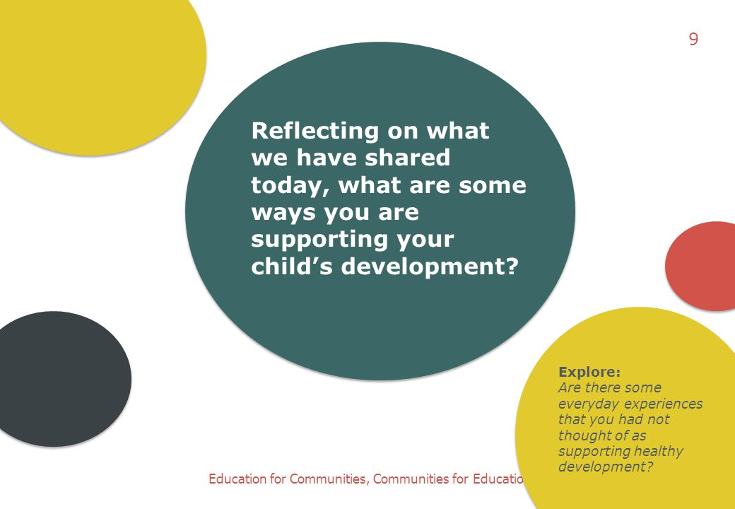 Education for Communities, Communities for Education Reflecting on what we have shared today, what are some ways you are supporting your child's devel