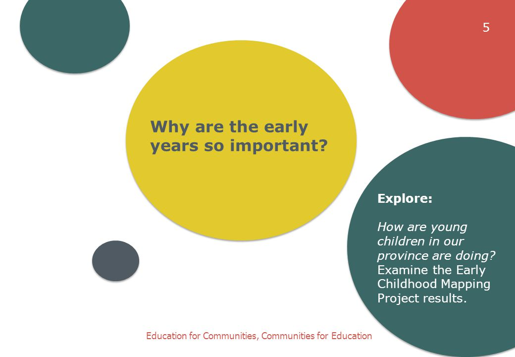 The early years of a child's life are so important because… Hosting Notes Examples: Children learn to walk and talk.