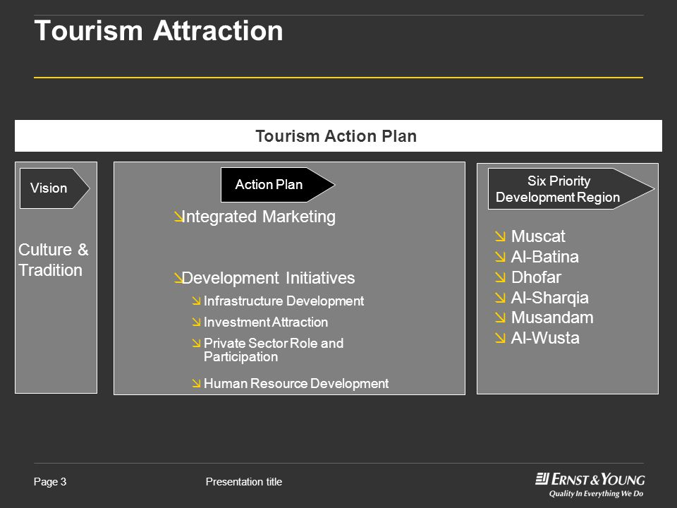 Presentation titlePage 3 Tourism Attraction Culture & Tradition Vision Tourism Action Plan Six Priority Development Region Action Plan  Infrastructure Development  Investment Attraction  Private Sector Role and Participation  Human Resource Development  Muscat  Al-Batina  Dhofar  Al-Sharqia  Musandam  Al-Wusta  Integrated Marketing  Development Initiatives