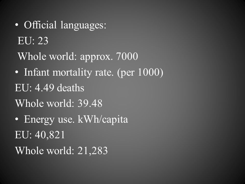Official languages: EU: 23 Whole world: approx. 7000 Infant mortality rate. (per 1000) EU: 4.49 deaths Whole world: 39.48 Energy use. kWh/capita EU: 4