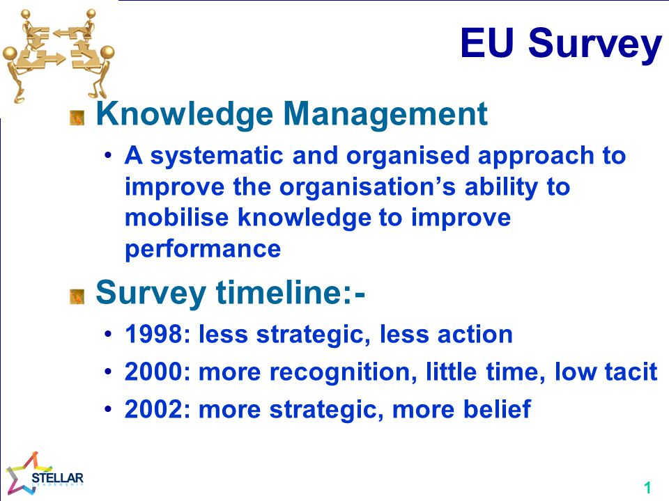 1 EU Survey Knowledge Management A systematic and organised approach to improve the organisation's ability to mobilise knowledge to improve performance Survey timeline:- 1998: less strategic, less action 2000: more recognition, little time, low tacit 2002: more strategic, more belief