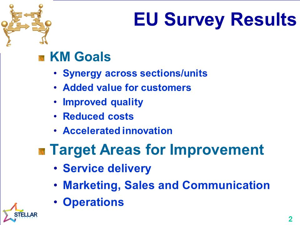 2 EU Survey Results KM Goals Synergy across sections/units Added value for customers Improved quality Reduced costs Accelerated innovation Target Area