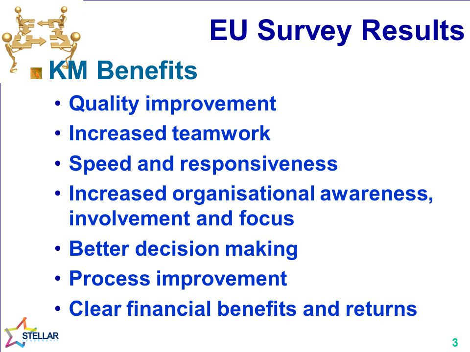 3 EU Survey Results KM Benefits Quality improvement Increased teamwork Speed and responsiveness Increased organisational awareness, involvement and focus Better decision making Process improvement Clear financial benefits and returns