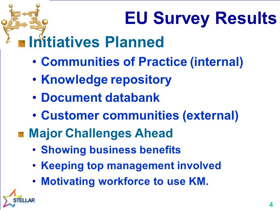 4 EU Survey Results Initiatives Planned Communities of Practice (internal) Knowledge repository Document databank Customer communities (external) Major Challenges Ahead Showing business benefits Keeping top management involved Motivating workforce to use KM.