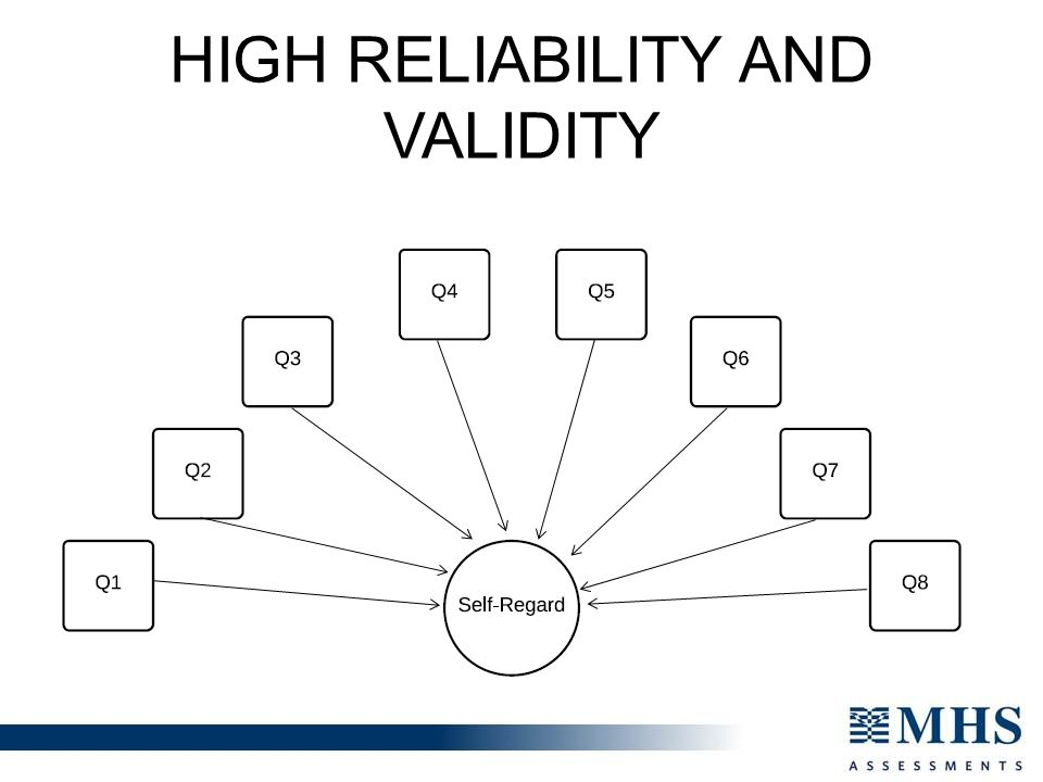 HIGH RELIABILITY AND VALIDITY