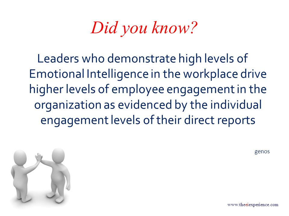 www.theeiexperience.com Leaders who demonstrate high levels of Emotional Intelligence in the workplace drive higher levels of employee engagement in the organization as evidenced by the individual engagement levels of their direct reports genos Did you know