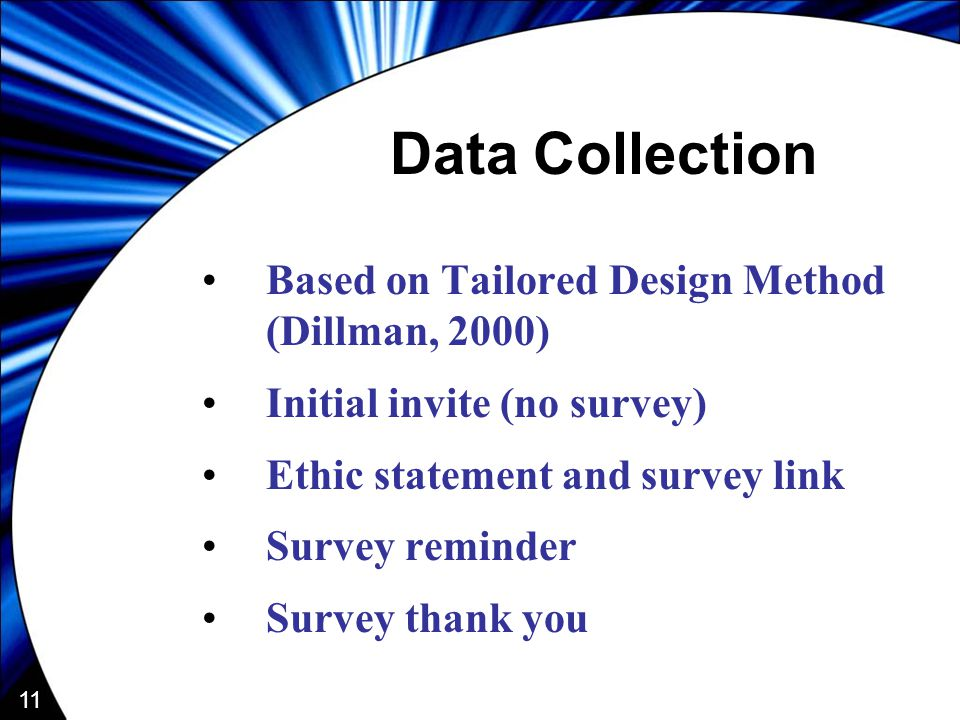 11 Data Collection Based on Tailored Design Method (Dillman, 2000) Initial invite (no survey) Ethic statement and survey link Survey reminder Survey thank you
