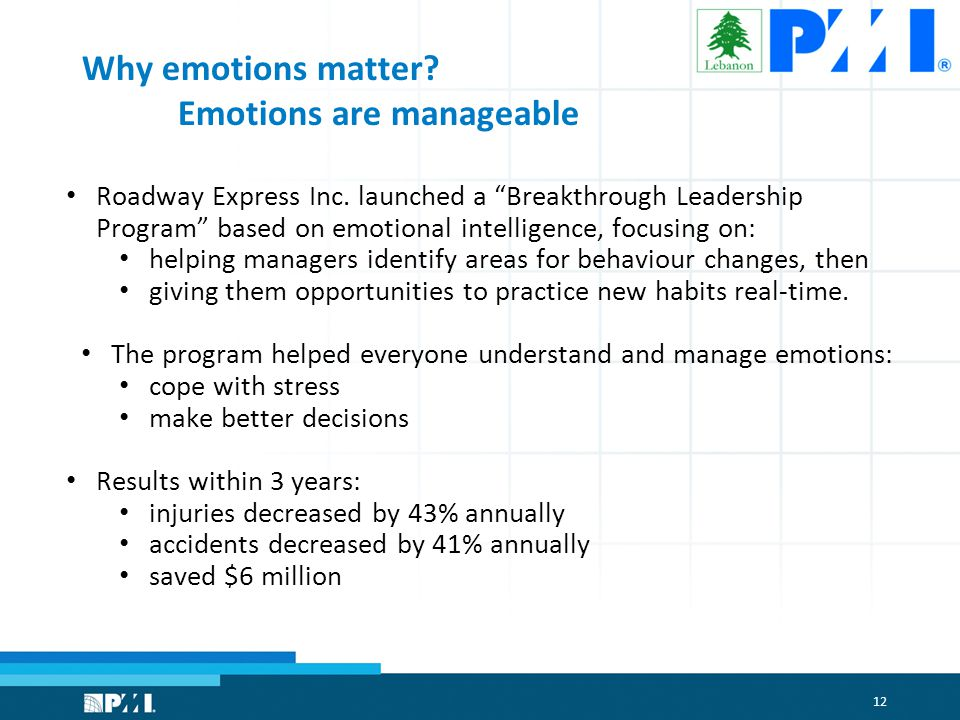 12 Why emotions matter. Emotions are manageable Roadway Express Inc.
