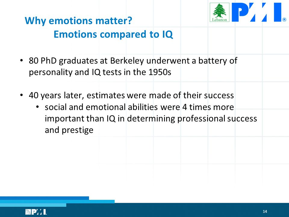 14 Why emotions matter.