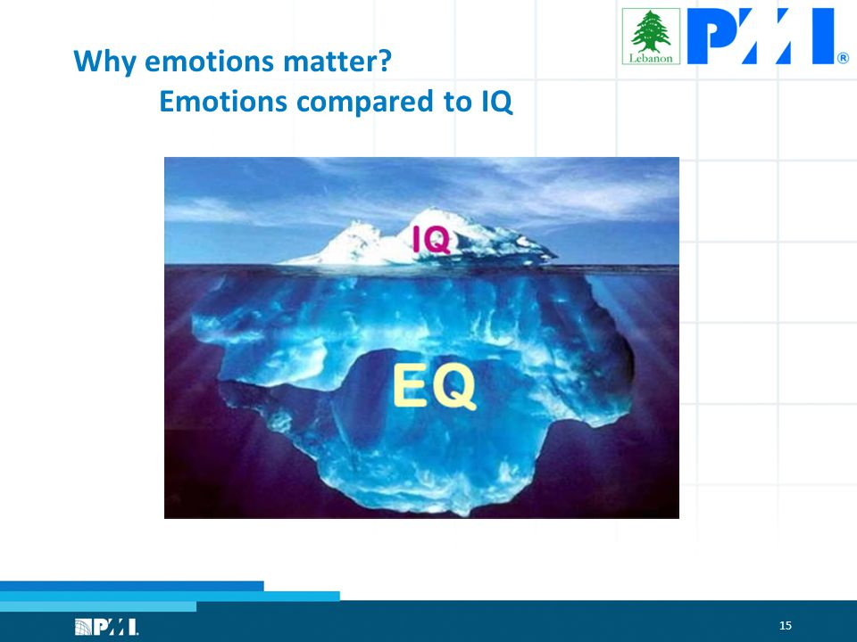 15 Why emotions matter Emotions compared to IQ
